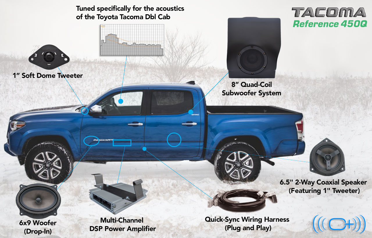 2016 Toyota Tacoma (Dbl Cab) | Reference 450Q